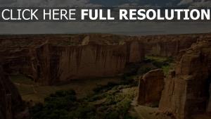 canyon chine vue aérienne