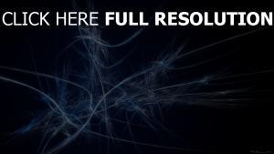 courbe énergie figure