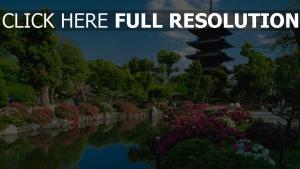tō-ji temple lac kyoto